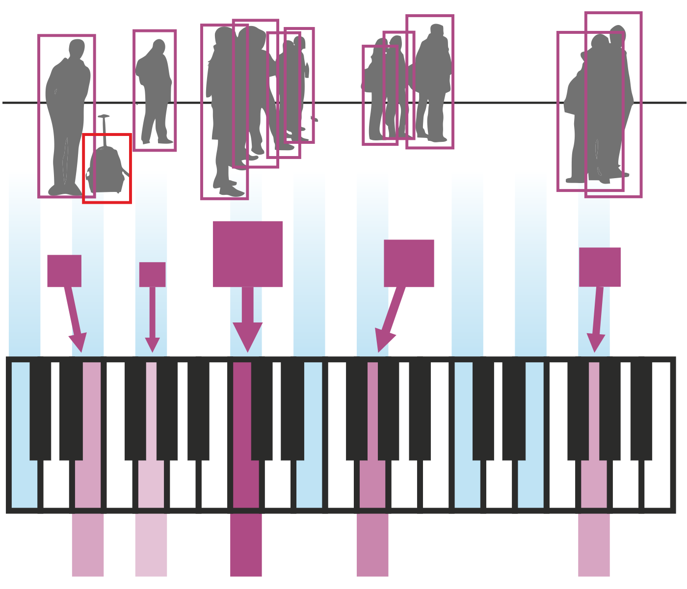 diagram image of people, networked to piano keys with coloured arrows and graphics