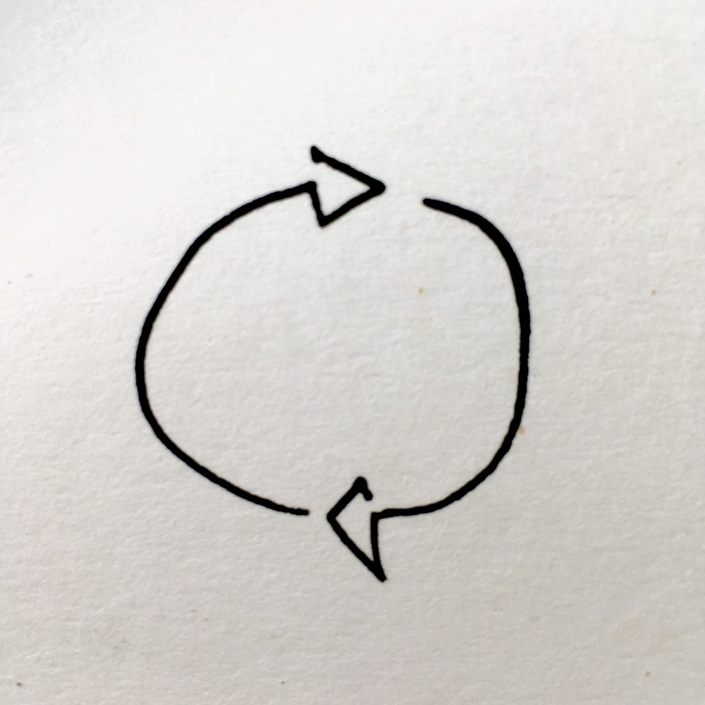 Image with two hand drawn arrows that loop into eachother in a circle.