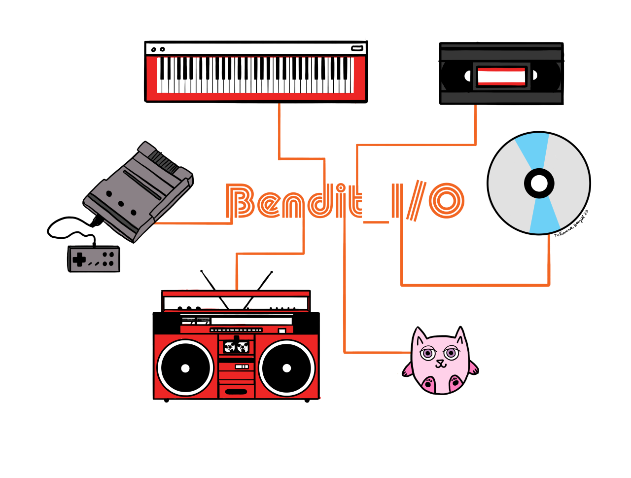 Bendit I/O logo featuring a network diagram of musical and other devices